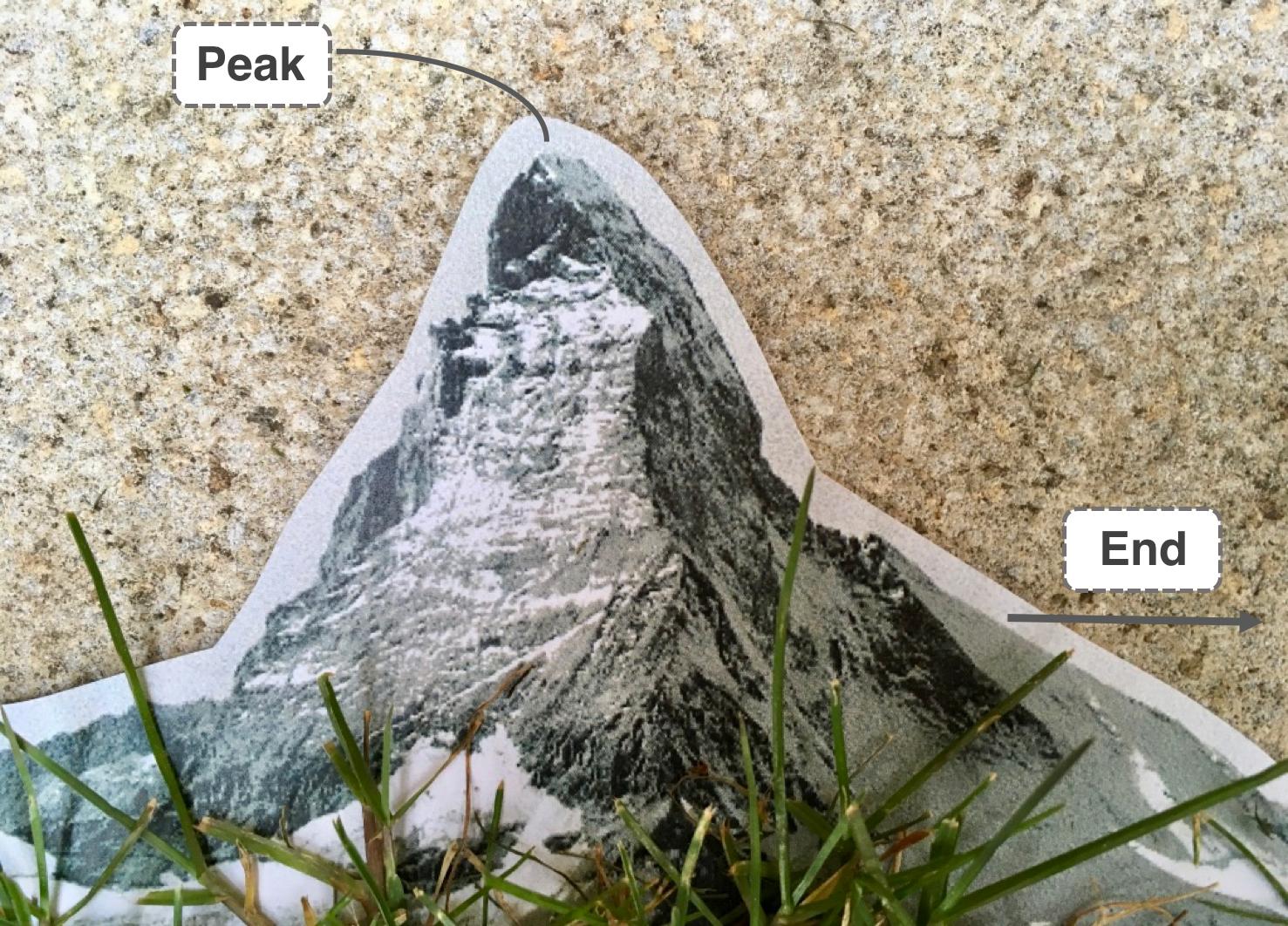 Peak End